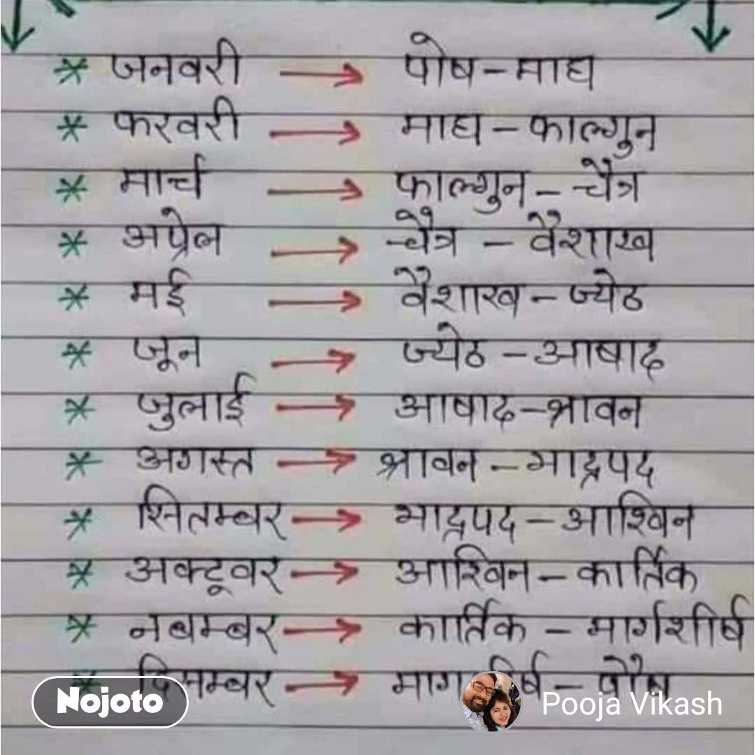 Pooja Vikash Mahnot | Shayari, Status, Quotes | Nojoto